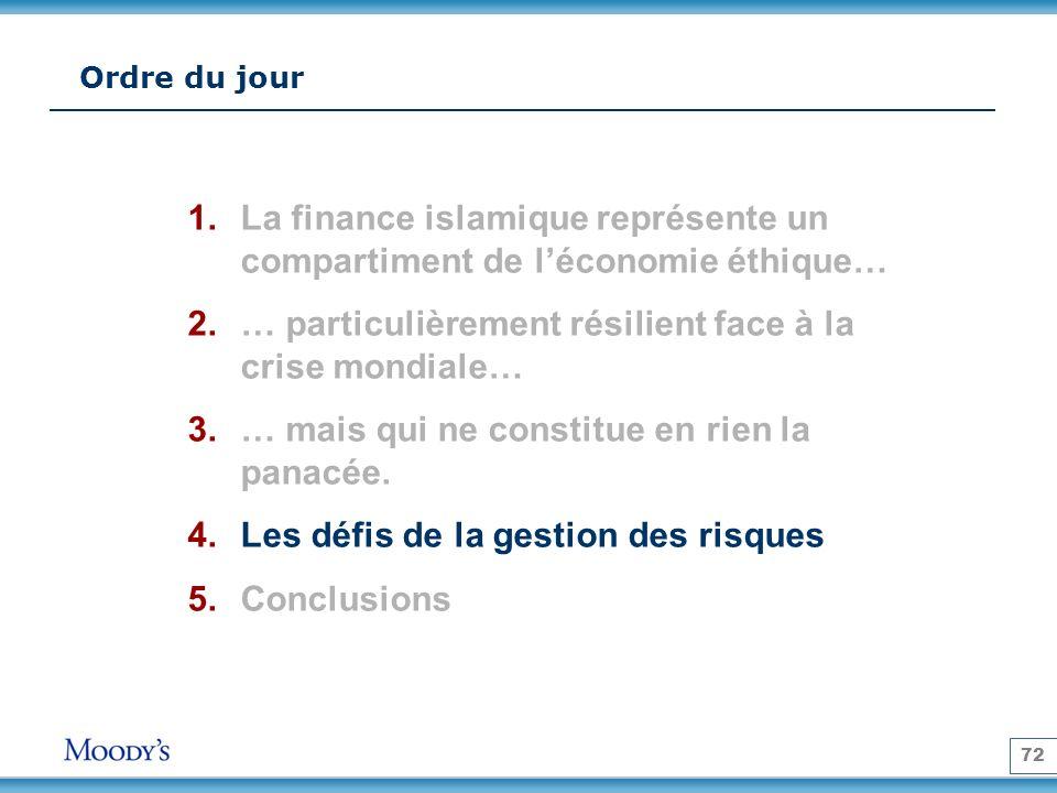 72 Ordre du jour 1.La finance islamique représente un compartiment de léconomie éthique… 2.… particulièrement résilient face à la crise mondiale… 3.…