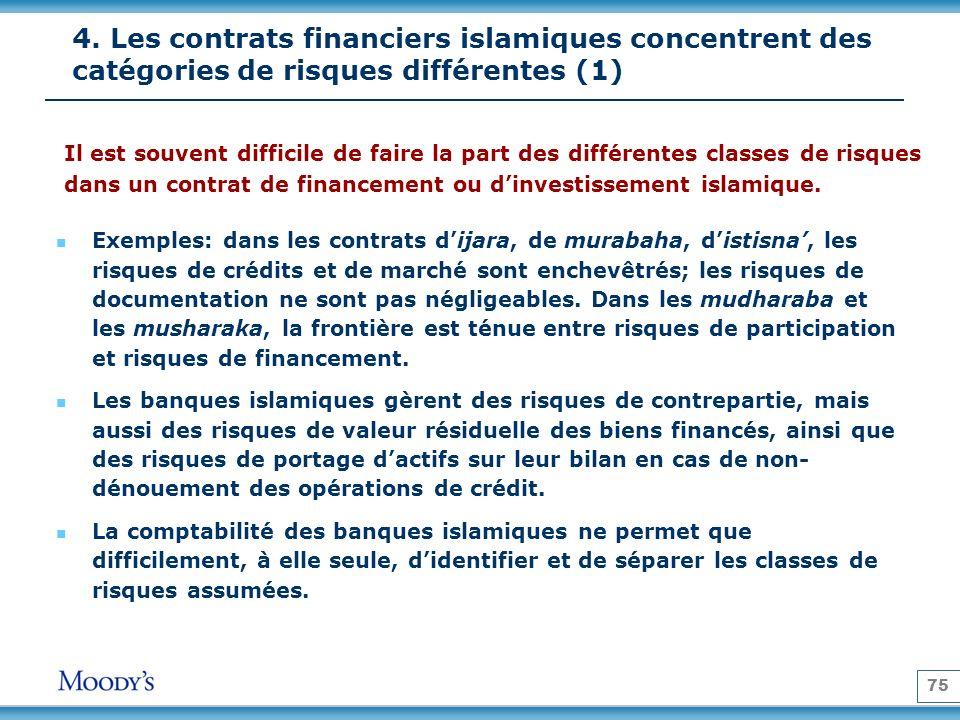 75 4. Les contrats financiers islamiques concentrent des catégories de risques différentes (1) Il est souvent difficile de faire la part des différent