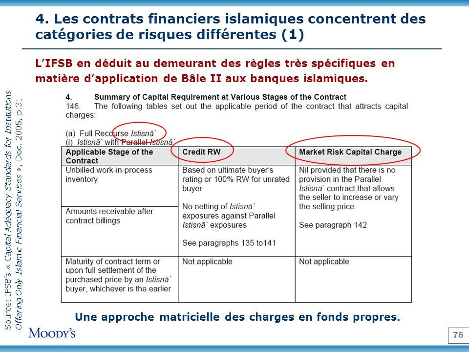 76 LIFSB en déduit au demeurant des règles très spécifiques en matière dapplication de Bâle II aux banques islamiques.
