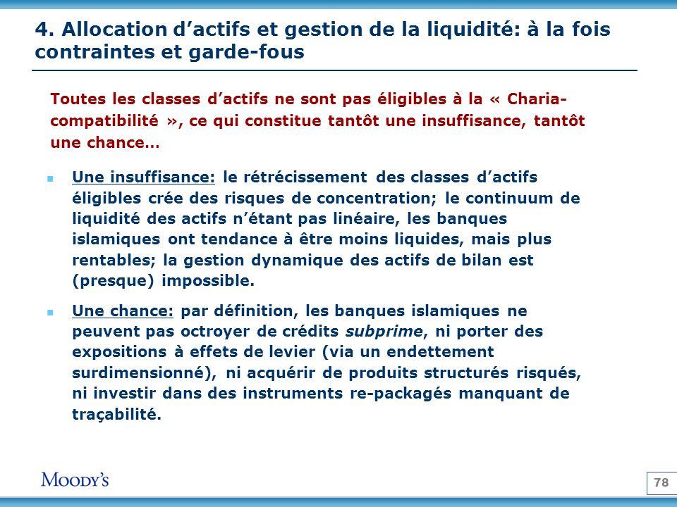 78 4. Allocation dactifs et gestion de la liquidité: à la fois contraintes et garde-fous Toutes les classes dactifs ne sont pas éligibles à la « Chari