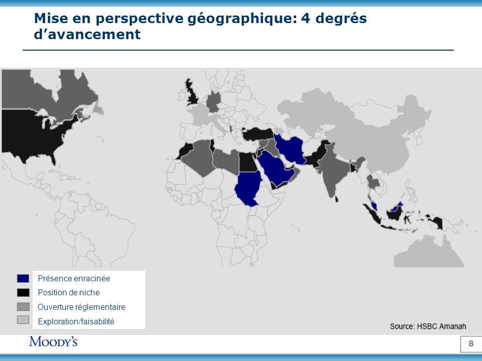 8 Mise en perspective géographique: 4 degrés davancement Présence enracinée Position de niche Ouverture réglementaire Exploration/faisabilité