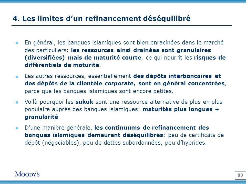 80 4. Les limites dun refinancement déséquilibré En général, les banques islamiques sont bien enracinées dans le marché des particuliers: les ressourc
