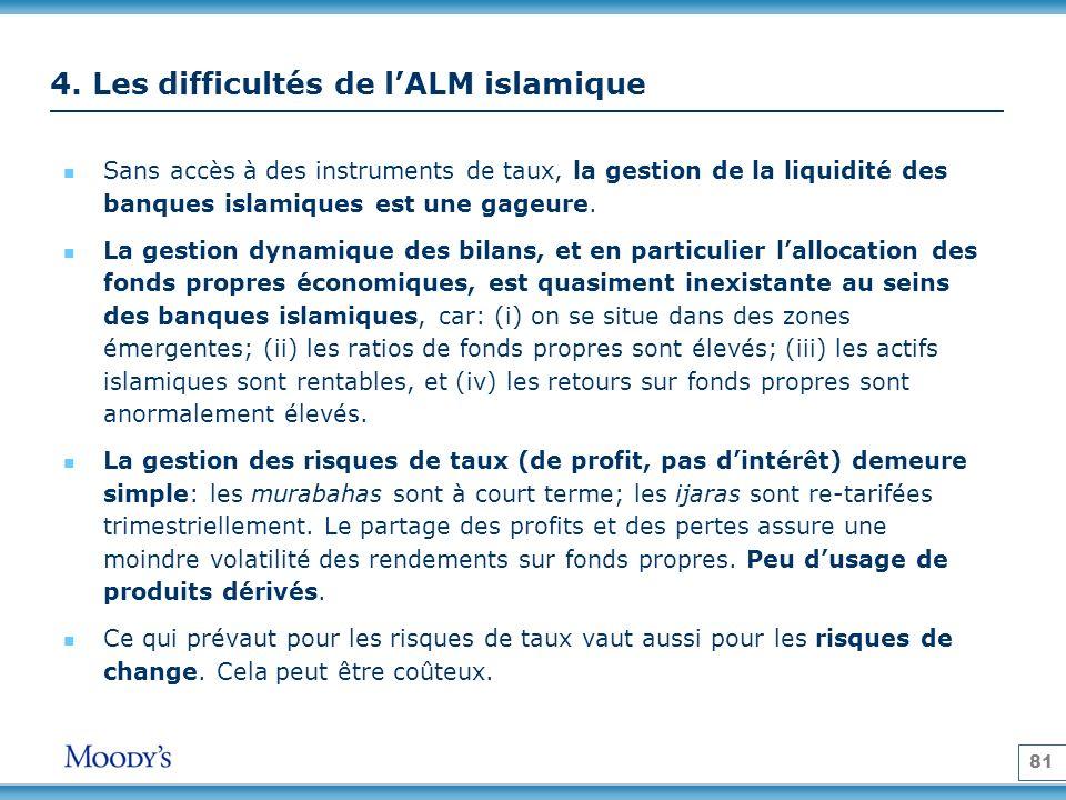 81 4. Les difficultés de lALM islamique Sans accès à des instruments de taux, la gestion de la liquidité des banques islamiques est une gageure. La ge