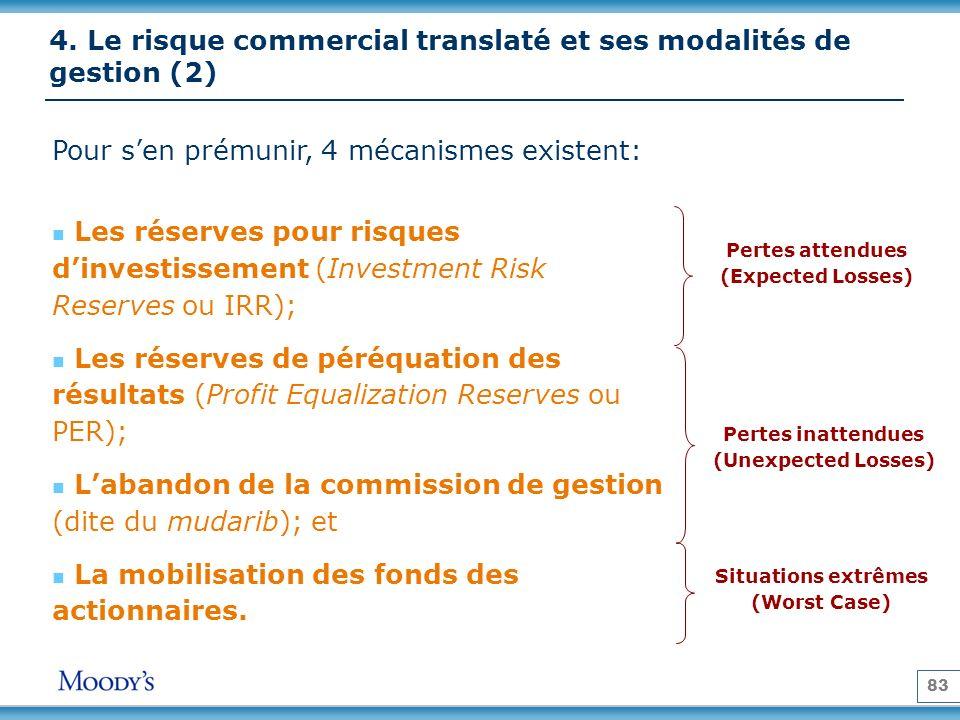 83 4. Le risque commercial translaté et ses modalités de gestion (2) Pour sen prémunir, 4 mécanismes existent: Les réserves pour risques dinvestisseme