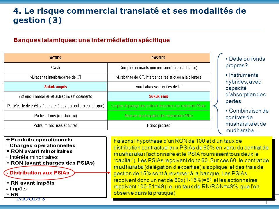 84 Banques islamiques: une intermédiation spécifique Dette ou fonds propres? Instruments hybrides, avec capacité dabsorption des pertes. Combinaison d