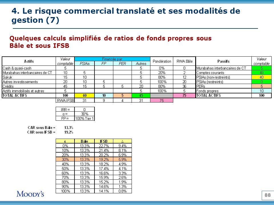 88 Quelques calculs simplifiés de ratios de fonds propres sous Bâle et sous IFSB 4. Le risque commercial translaté et ses modalités de gestion (7)