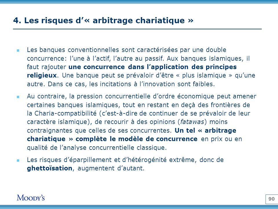 90 4. Les risques d« arbitrage chariatique » Les banques conventionnelles sont caractérisées par une double concurrence: lune à lactif, lautre au pass