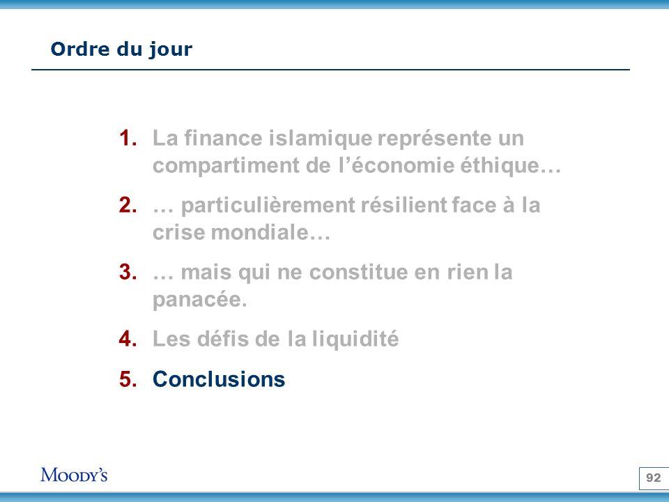 92 Ordre du jour 1.La finance islamique représente un compartiment de léconomie éthique… 2.… particulièrement résilient face à la crise mondiale… 3.…