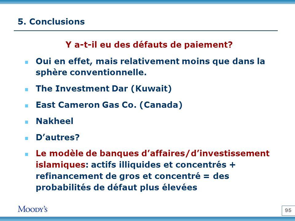 95 5. Conclusions Oui en effet, mais relativement moins que dans la sphère conventionnelle. The Investment Dar (Kuwait) East Cameron Gas Co. (Canada)