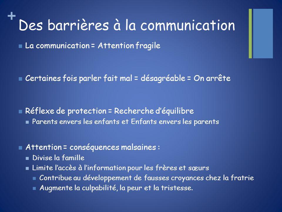 + Des barrières à la communication La communication = Attention fragile Certaines fois parler fait mal = désagréable = On arrête Réflexe de protection