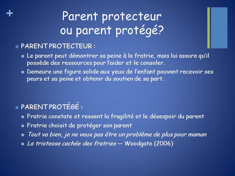 + Parent protecteur ou parent protégé? PARENT PROTECTEUR : Le parent peut démontrer sa peine à la fratrie, mais lui assure quil possède des ressources