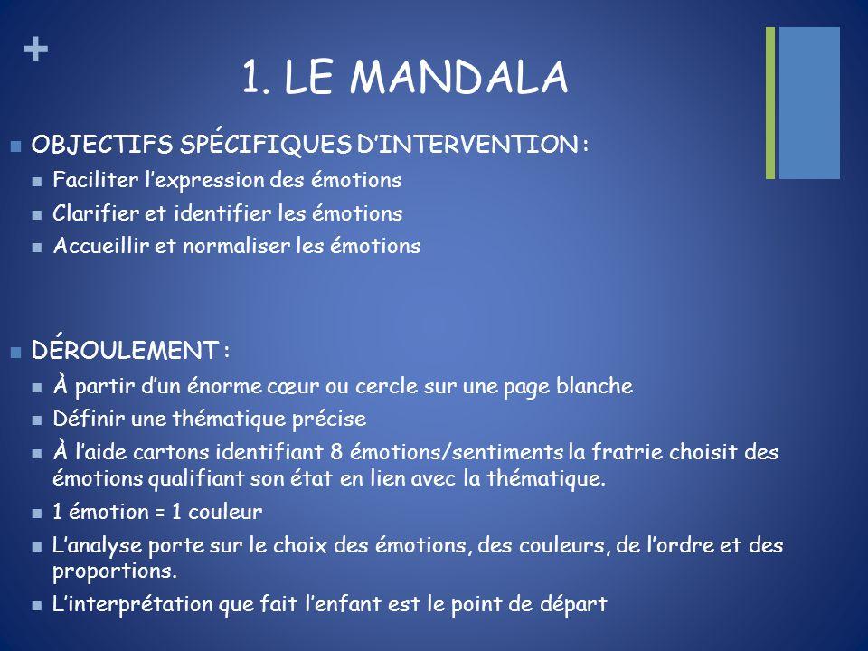 + 1. LE MANDALA OBJECTIFS SPÉCIFIQUES DINTERVENTION : Faciliter lexpression des émotions Clarifier et identifier les émotions Accueillir et normaliser