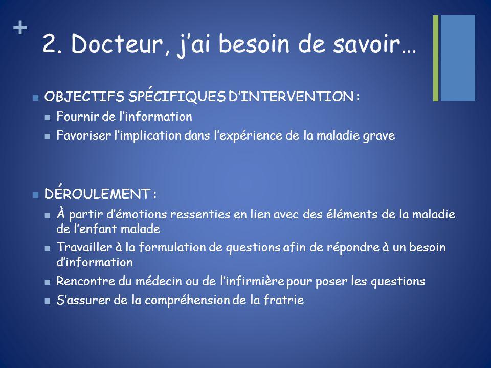 + 2. Docteur, jai besoin de savoir… OBJECTIFS SPÉCIFIQUES DINTERVENTION : Fournir de linformation Favoriser limplication dans lexpérience de la maladi