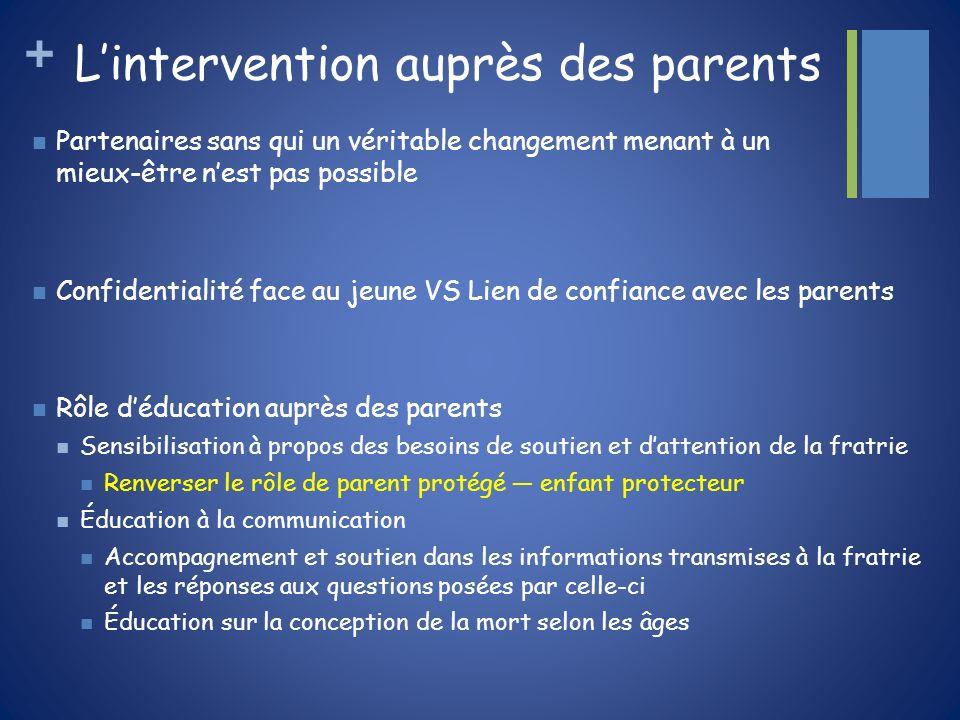 + Lintervention auprès des parents Partenaires sans qui un véritable changement menant à un mieux-être nest pas possible Confidentialité face au jeune