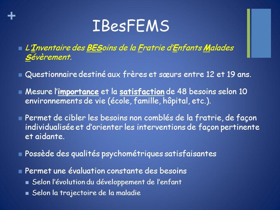 + IBesFEMS LInventaire des BESoins de la Fratrie dEnfants Malades Sévèrement. Questionnaire destiné aux frères et sœurs entre 12 et 19 ans. Mesure lim