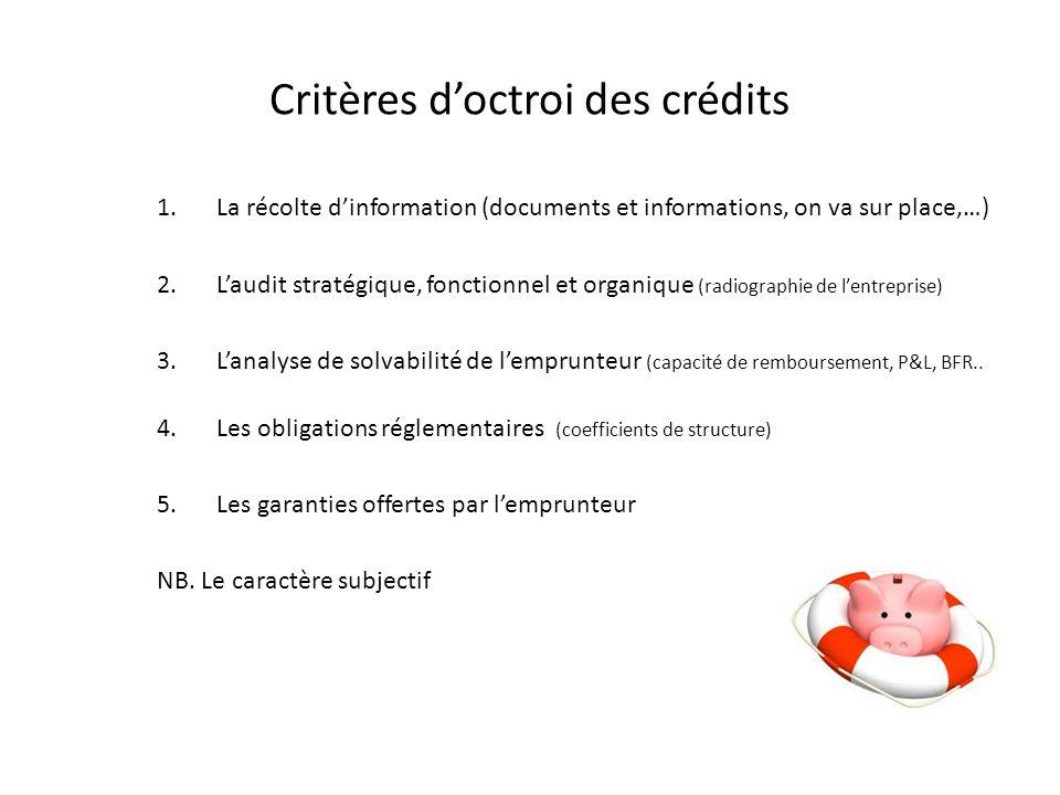 Critères doctroi des crédits 1.La récolte dinformation (documents et informations, on va sur place,…) 2.Laudit stratégique, fonctionnel et organique (