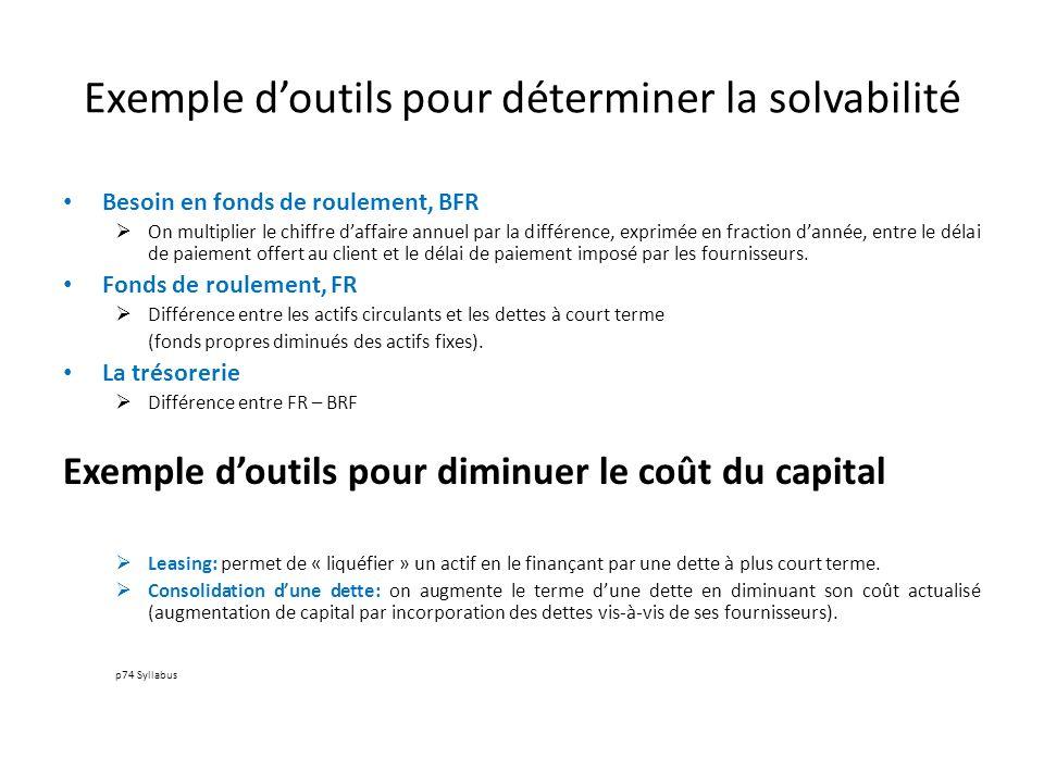 Exemple doutils pour déterminer la solvabilité Besoin en fonds de roulement, BFR On multiplier le chiffre daffaire annuel par la différence, exprimée