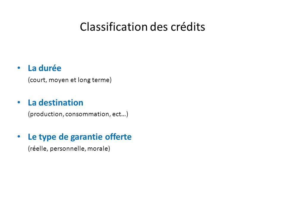Classification des crédits La durée (court, moyen et long terme) La destination (production, consommation, ect…) Le type de garantie offerte (réelle, personnelle, morale)