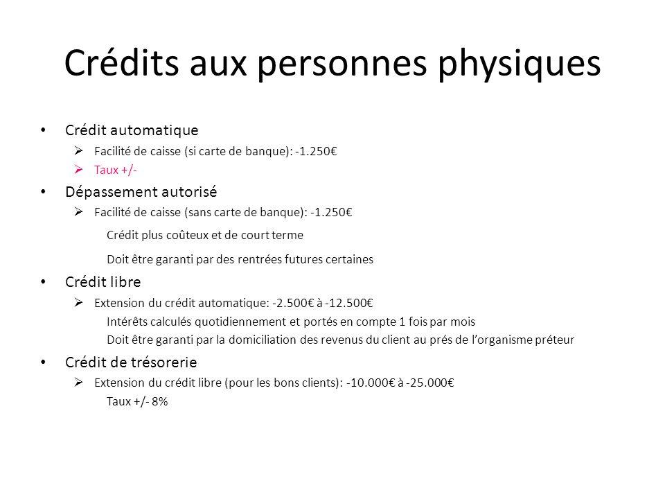 Crédits aux personnes physiques Crédit automatique Facilité de caisse (si carte de banque): -1.250 Taux +/- Dépassement autorisé Facilité de caisse (s