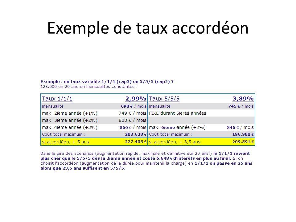 Exemple de taux accordéon