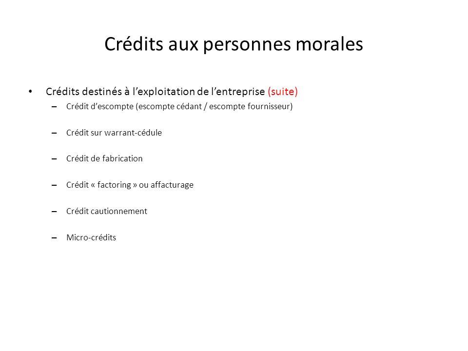 Crédits aux personnes morales Crédits destinés à lexploitation de lentreprise (suite) – Crédit descompte (escompte cédant / escompte fournisseur) – Crédit sur warrant-cédule – Crédit de fabrication – Crédit « factoring » ou affacturage – Crédit cautionnement – Micro-crédits