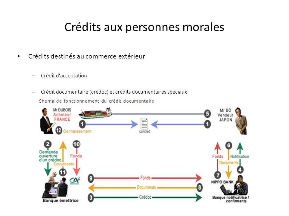 Crédits aux personnes morales Crédits destinés au commerce extérieur – Crédit dacceptation – Crédit documentaire (crédoc) et crédits documentaires spé