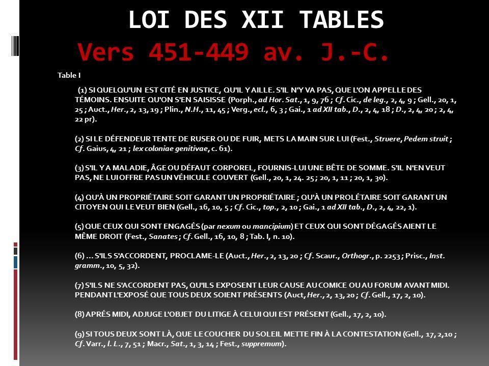 LOI DES XII TABLES Vers 451-449 av. J.-C. Table I (1) SI QUELQU'UN EST CITÉ EN JUSTICE, QU'IL Y AILLE. S'IL N'Y VA PAS, QUE L'ON APPELLE DES TÉMOINS.