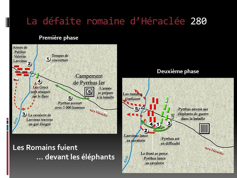 La défaite romaine dHéraclée 280 Première phase Deuxième phase Les Romains fuient … devant les éléphants