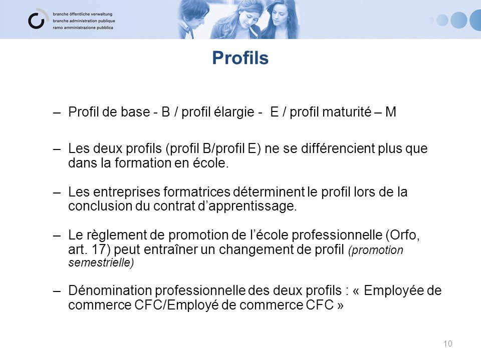 Profils –Profil de base - B / profil élargie - E / profil maturité – M –Les deux profils (profil B/profil E) ne se différencient plus que dans la form