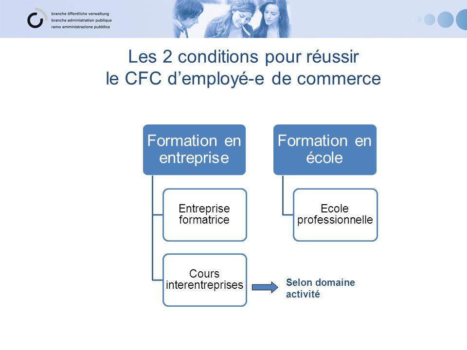 Les 2 conditions pour réussir le CFC demployé-e de commerce Selon domaine activité