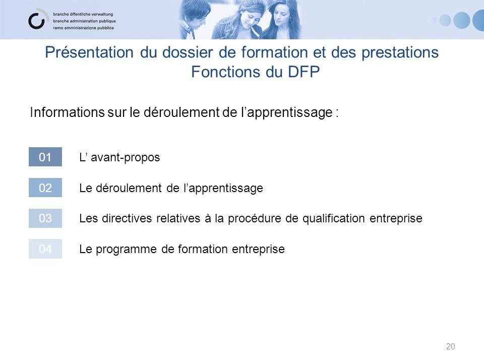 Informations sur le déroulement de lapprentissage : 20 Présentation du dossier de formation et des prestations Fonctions du DFP 01L avant-propos 02 Le