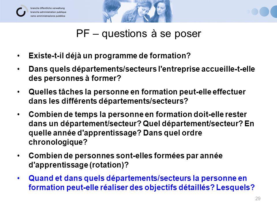 PF – questions à se poser Existe-t-il déjà un programme de formation? Dans quels départements/secteurs l'entreprise accueille-t-elle des personnes à f