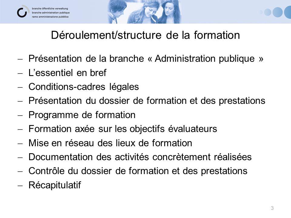 Déroulement/structure de la formation Présentation de la branche « Administration publique » Lessentiel en bref Conditions-cadres légales Présentation