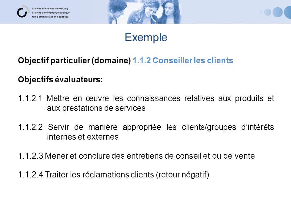 Objectif particulier (domaine) 1.1.2 Conseiller les clients Objectifs évaluateurs: 1.1.2.1 Mettre en œuvre les connaissances relatives aux produits et