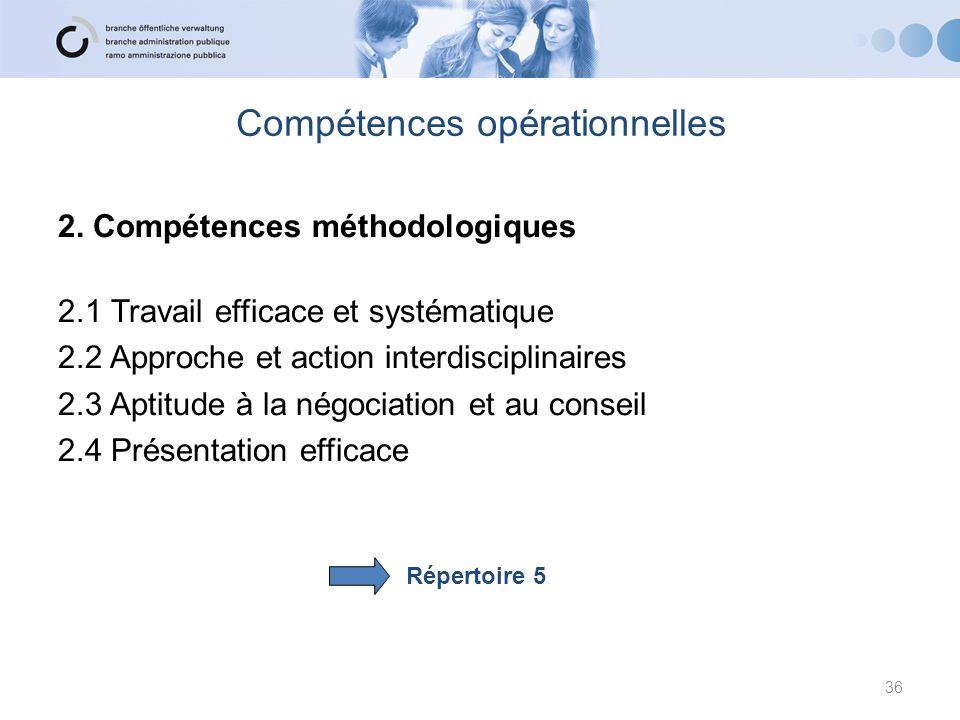 Compétences opérationnelles 2. Compétences méthodologiques 2.1 Travail efficace et systématique 2.2 Approche et action interdisciplinaires 2.3 Aptitud