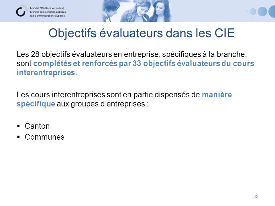 Objectifs évaluateurs dans les CIE Les 28 objectifs évaluateurs en entreprise, spécifiques à la branche, sont complétés et renforcés par 33 objectifs