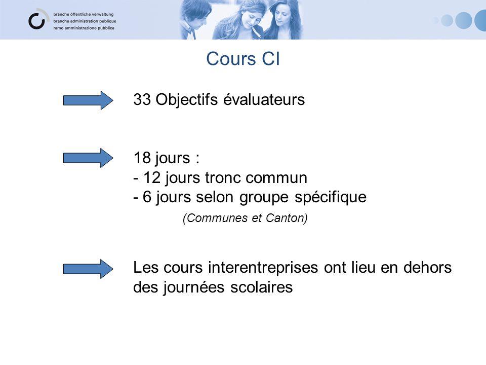 Cours CI 33 Objectifs évaluateurs 18 jours : - 12 jours tronc commun - 6 jours selon groupe spécifique (Communes et Canton) Les cours interentreprises