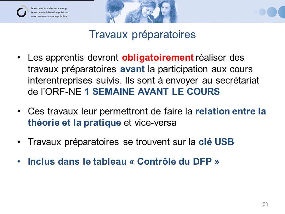 Travaux préparatoires 58 Les apprentis devront obligatoirement réaliser des travaux préparatoires avant la participation aux cours interentreprises su