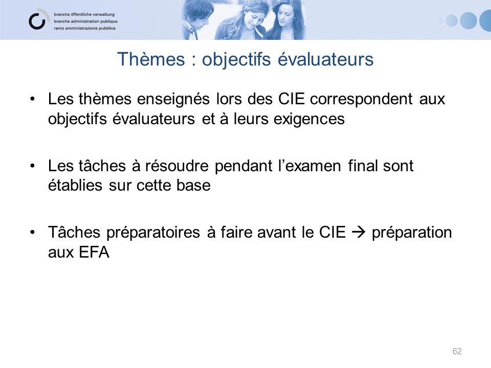 Thèmes : objectifs évaluateurs Les thèmes enseignés lors des CIE correspondent aux objectifs évaluateurs et à leurs exigences Les tâches à résoudre pe