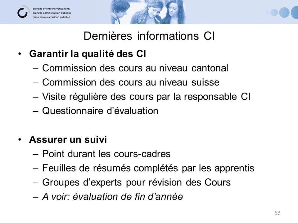 Dernières informations CI Garantir la qualité des CI –Commission des cours au niveau cantonal –Commission des cours au niveau suisse –Visite régulière