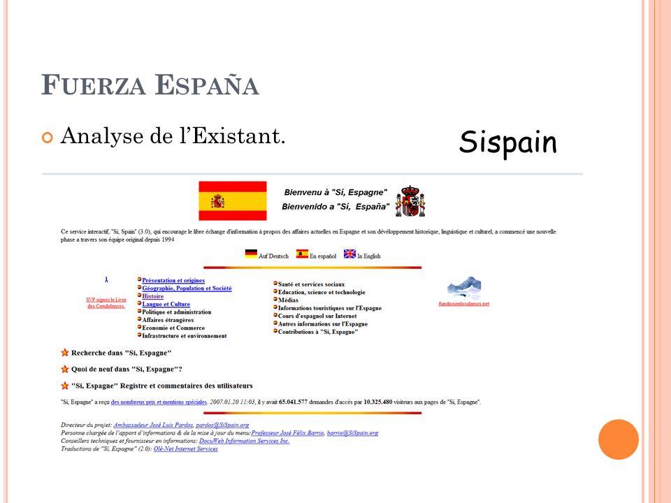 F UERZA E SPAÑA Analyse de lExistant. Sispain