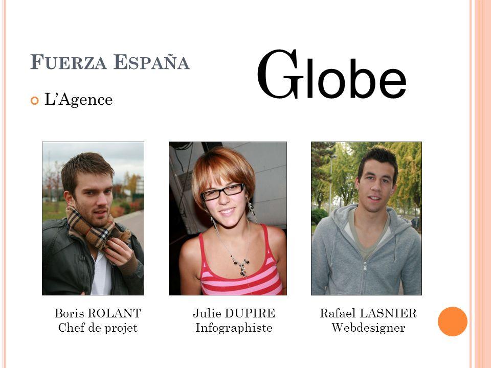 F UERZA E SPAÑA LAgence Boris ROLANT Chef de projet Rafael LASNIER Webdesigner Julie DUPIRE Infographiste lobe G