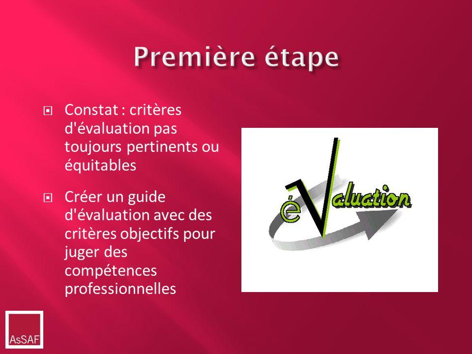 Première étape Constat : critères d'évaluation pas toujours pertinents ou équitables Créer un guide d'évaluation avec des critères objectifs pour juge
