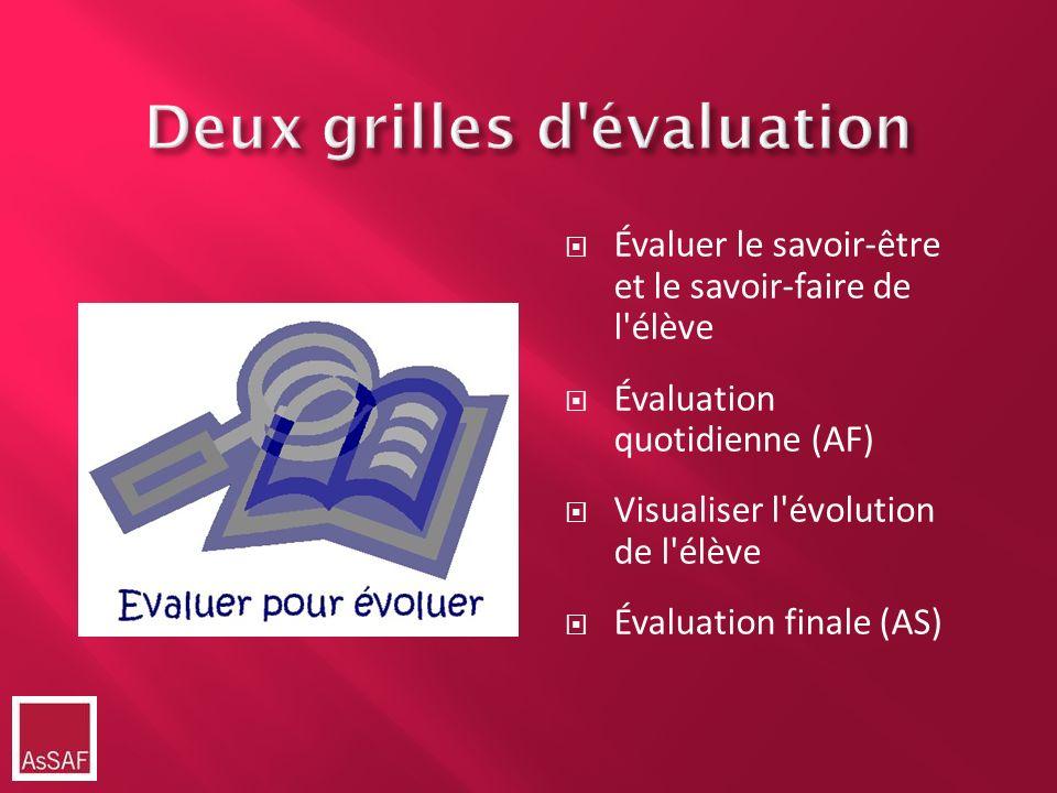 Deux grilles d'évaluation Évaluer le savoir-être et le savoir-faire de l'élève Évaluation quotidienne (AF) Visualiser l'évolution de l'élève Évaluatio