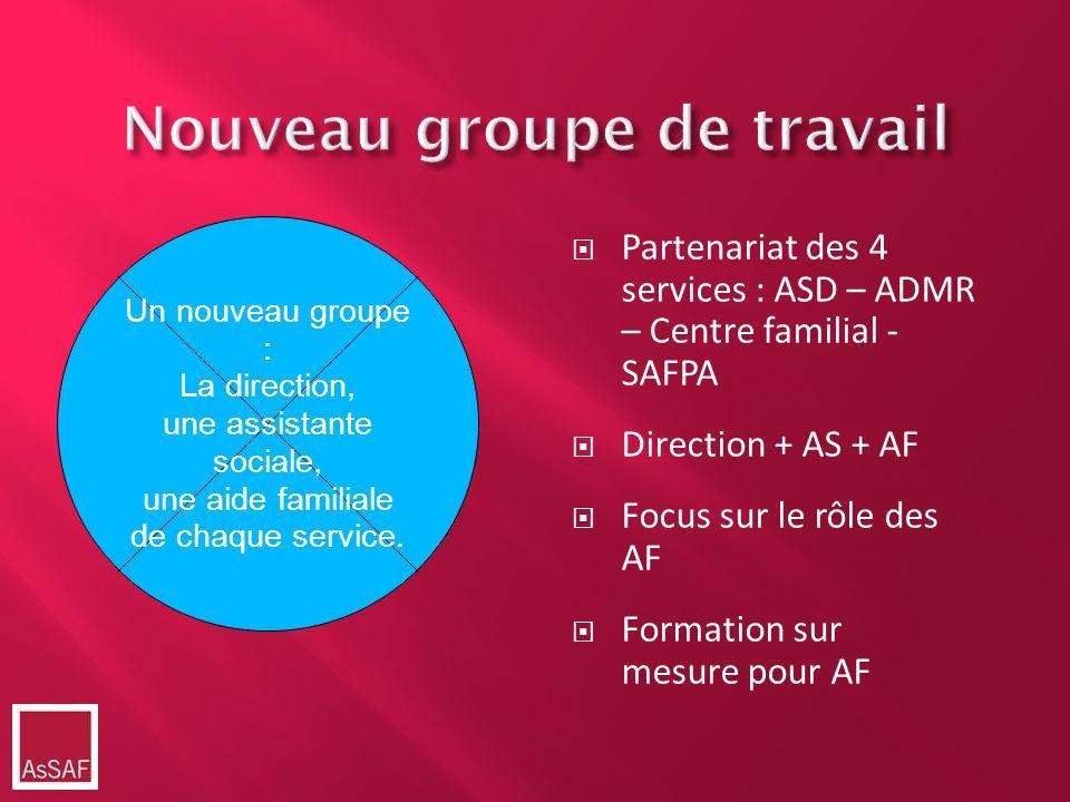 Nouveau groupe de travail Partenariat des 4 services : ASD – ADMR – Centre familial - SAFPA Direction + AS + AF Focus sur le rôle des AF Formation sur