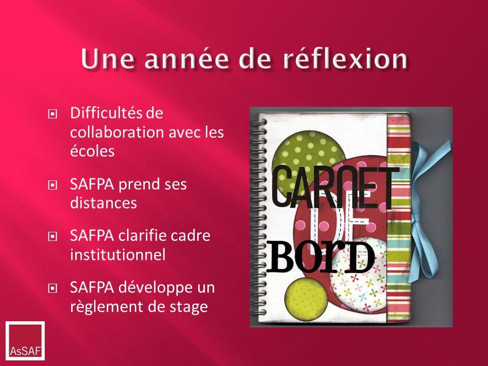 Une année de réflexion Difficultés de collaboration avec les écoles SAFPA prend ses distances SAFPA clarifie cadre institutionnel SAFPA développe un r