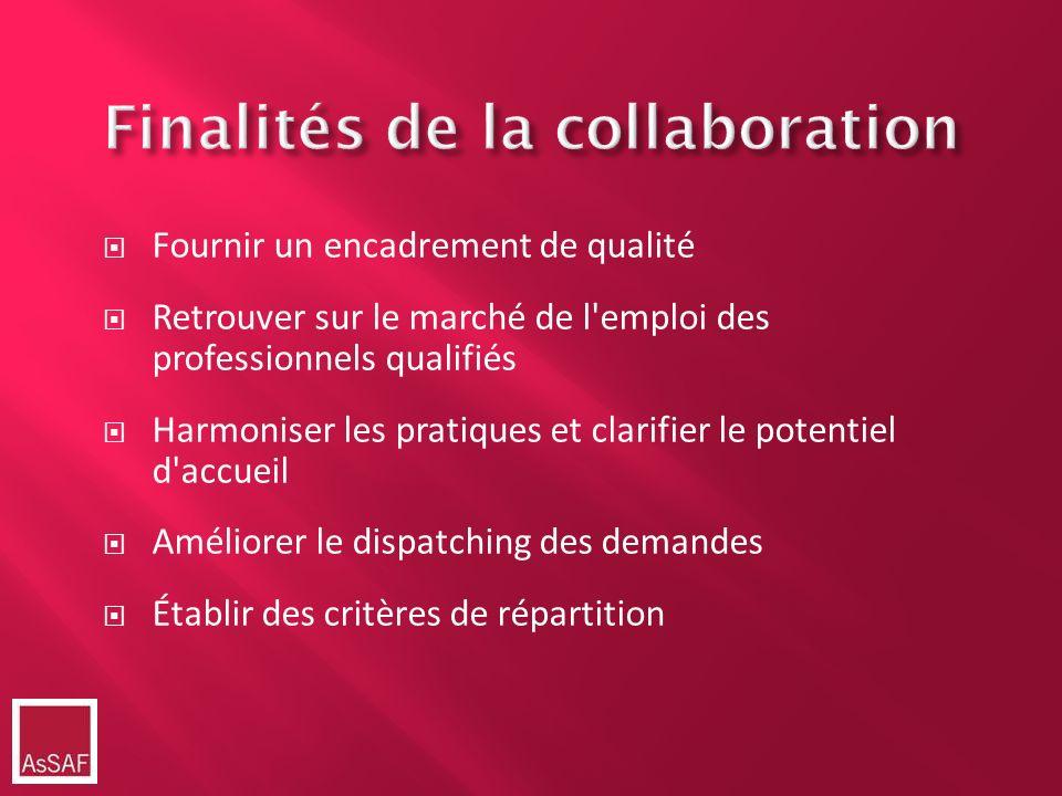 Finalités de la collaboration Fournir un encadrement de qualité Retrouver sur le marché de l'emploi des professionnels qualifiés Harmoniser les pratiq