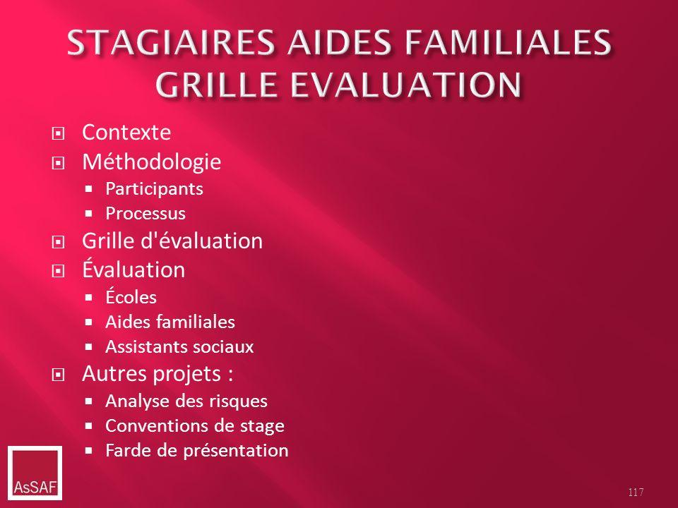 Contexte Méthodologie Participants Processus Grille d'évaluation Évaluation Écoles Aides familiales Assistants sociaux Autres projets : Analyse des ri
