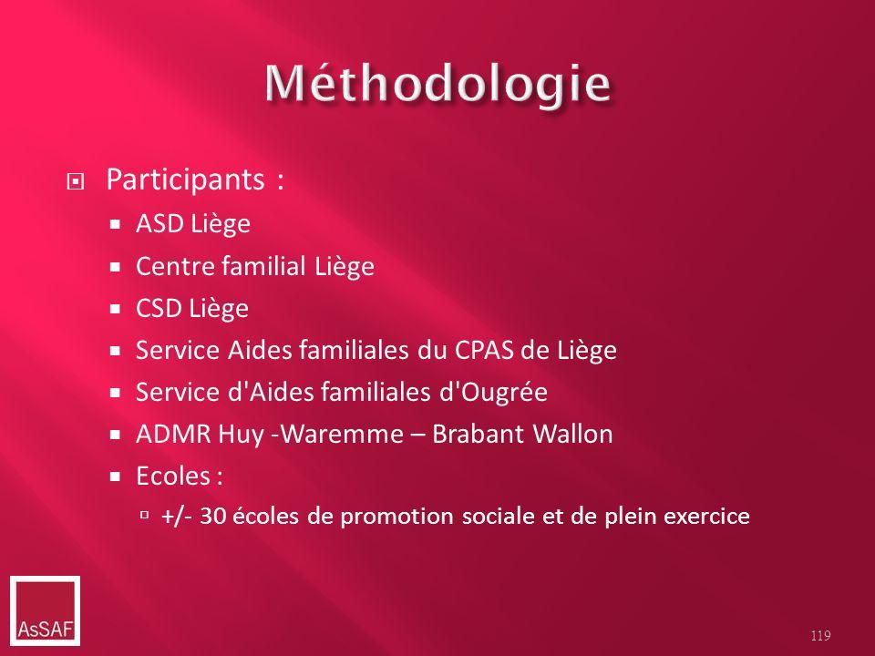 Participants : ASD Liège Centre familial Liège CSD Liège Service Aides familiales du CPAS de Liège Service d'Aides familiales d'Ougrée ADMR Huy -Warem