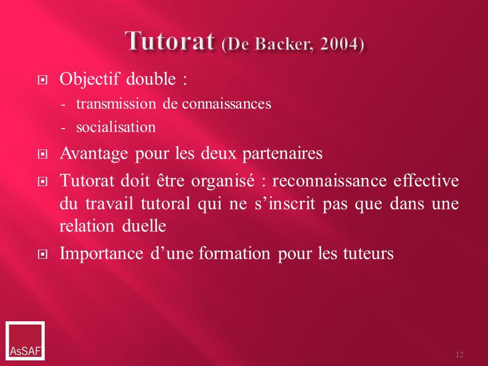 Objectif double : - transmission de connaissances - socialisation Avantage pour les deux partenaires Tutorat doit être organisé : reconnaissance effec